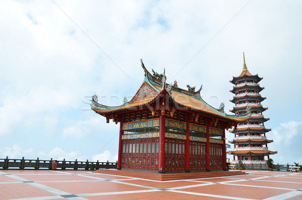 Chinese temple in Genting highland Stock photo © tang90246
