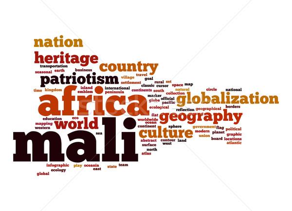 Mali word cloud Stock photo © tang90246