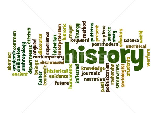 History word cloud Stock photo © tang90246