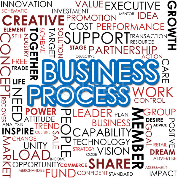 Stock photo: Business process word cloud