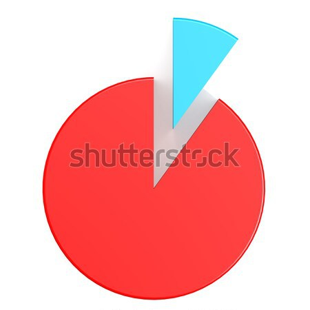 Pie chart with ten and ninety percent Stock photo © tang90246