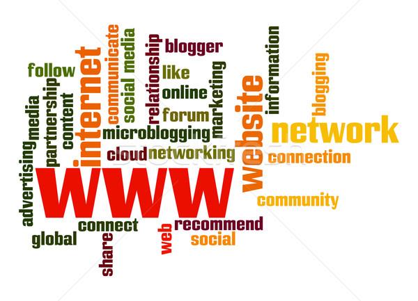 WWW szófelhő terv technológia háttér kommunikáció Stock fotó © tang90246