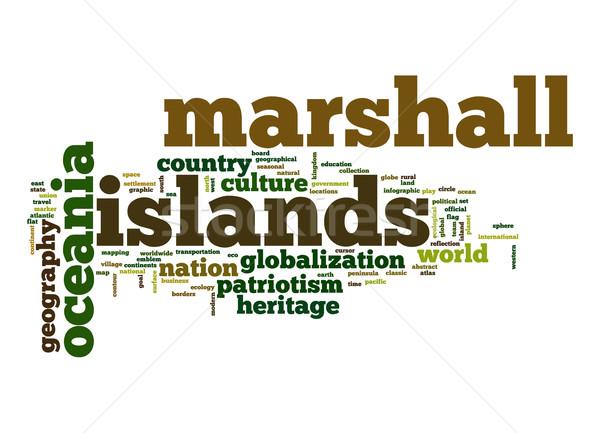 Marshall Islands word cloud Stock photo © tang90246