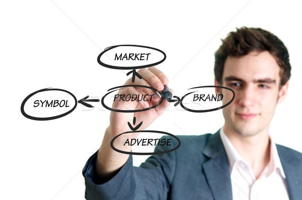 продукт маркетинга профессиональных молодым человеком Дать Сток-фото © tangducminh