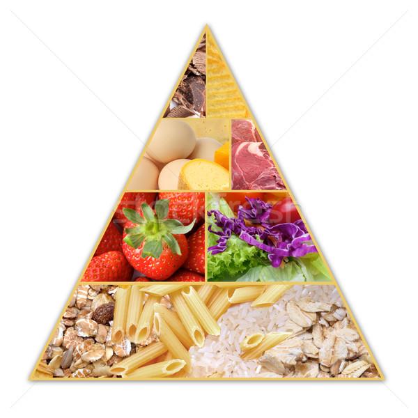 продовольствие пирамида здоровья направлять здорового яйцо Сток-фото © tangducminh