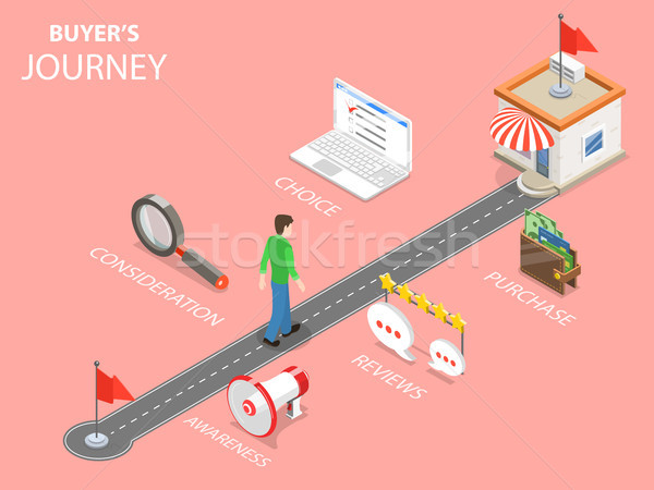 Buyer journey flat isometric vector. Stock photo © TarikVision