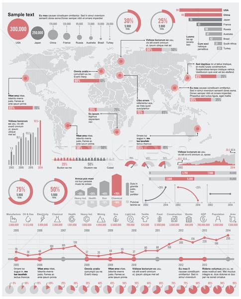 Vektor gazdaságos ipari infografika elemek szett Stock fotó © tele52