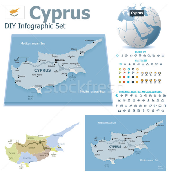 Cyprus maps with markers Stock photo © tele52