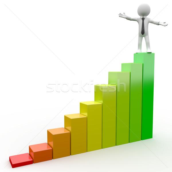 3D Human on top of a bar chart Stock photo © texelart
