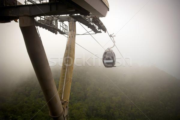 кабеля автомобилей удивительный линия джунгли горные Сток-фото © THP