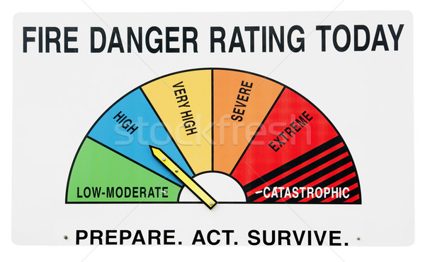 Fire Danger Sign Stock photo © THP