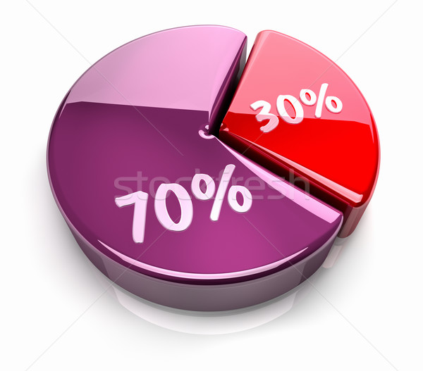 Pie Chart 30 - 70 percent Stock photo © ThreeArt