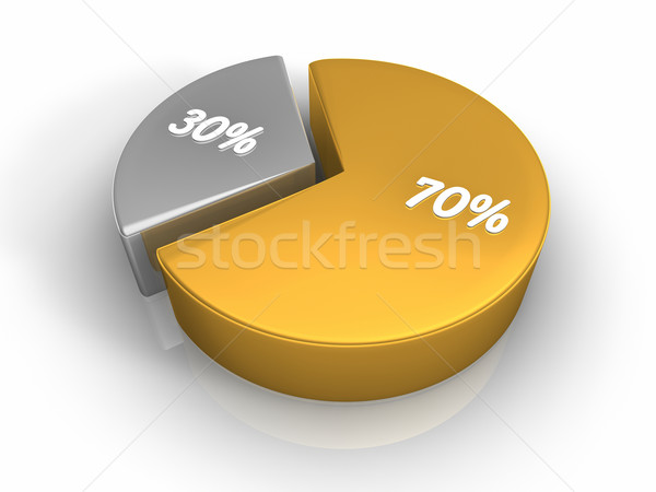 Pie Chart 70 30 percent Stock photo © ThreeArt