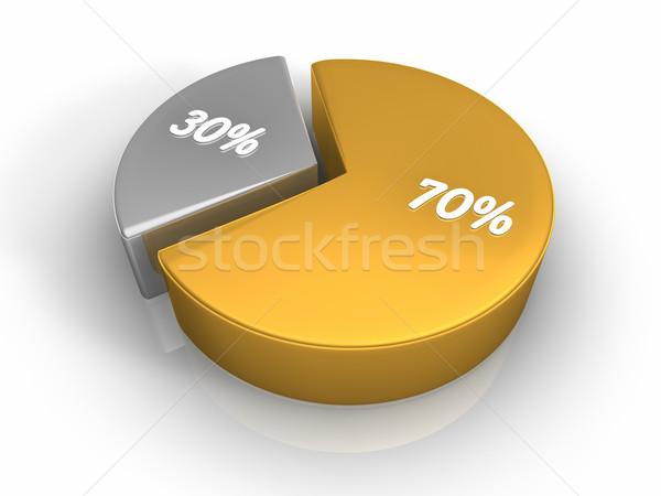 30 процент тридцать 3d визуализации маркетинга Сток-фото © ThreeArt