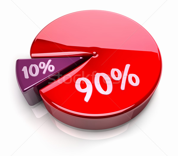 Pie Chart 90 - 10 percent Stock photo © ThreeArt
