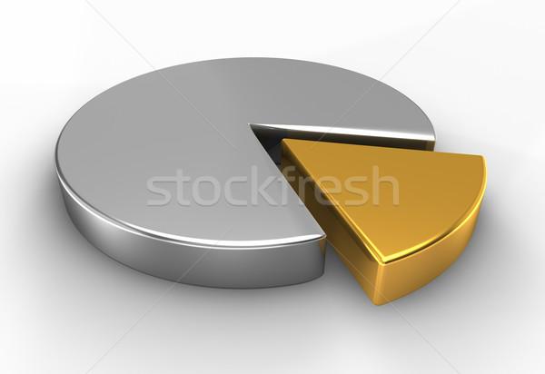 3d Silver Pie Chart Stock photo © ThreeArt