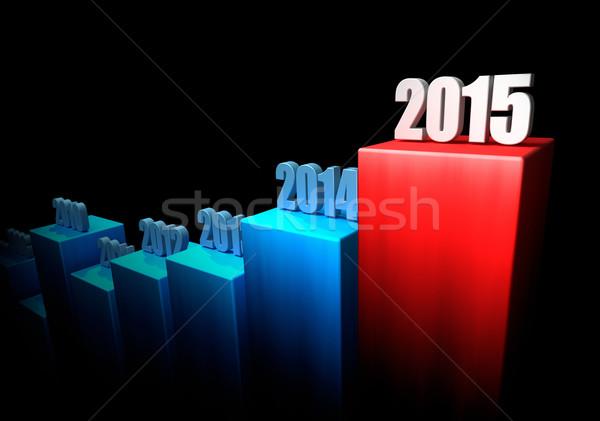 üzlet 2015 diagram növekedés év fekete Stock fotó © ThreeArt
