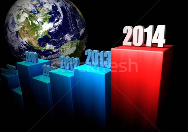 Business Concept 2014 - North America Stock photo © ThreeArt