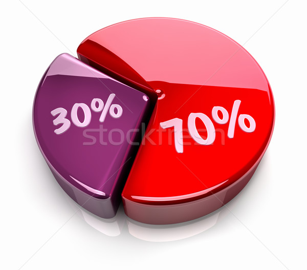 Pie Chart 70 - 30 percent Stock photo © ThreeArt