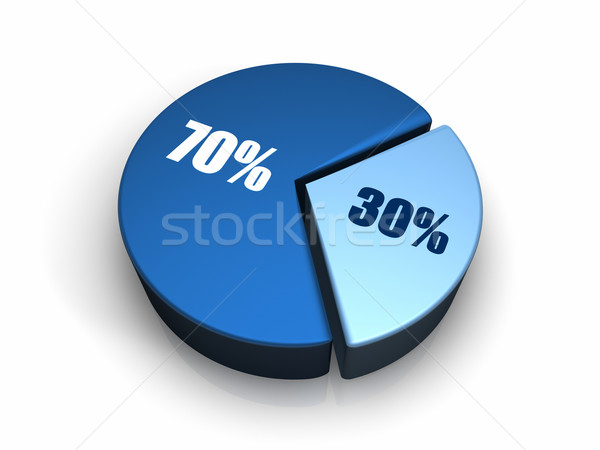 Blue Pie Chart 30 - 70 percent Stock photo © ThreeArt