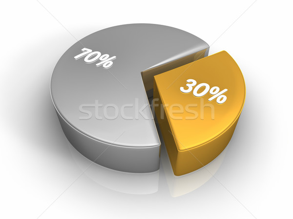 Stockfoto: Cirkeldiagram · 30 · procent · dertig · 3d · render · goud