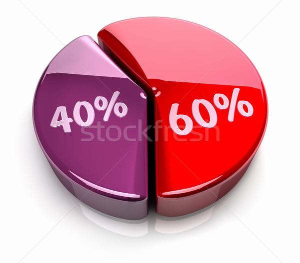 円グラフ 60 40 パーセント ピンク 赤 ストックフォト © ThreeArt