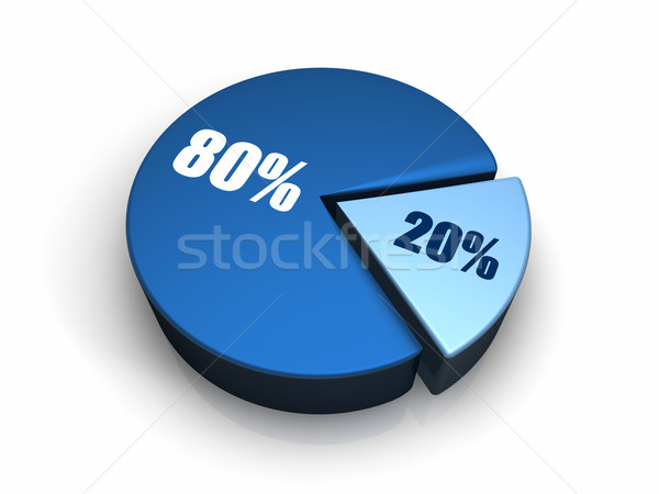 Blue Pie Chart 20 - 80 percent Stock photo © ThreeArt