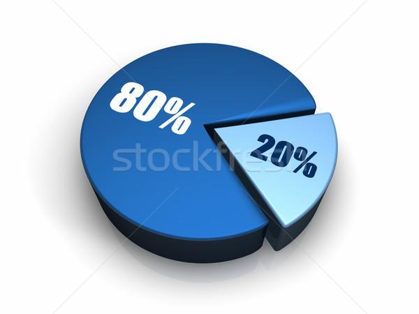 Blauw cirkeldiagram 20 80 procent twintig Stockfoto © ThreeArt