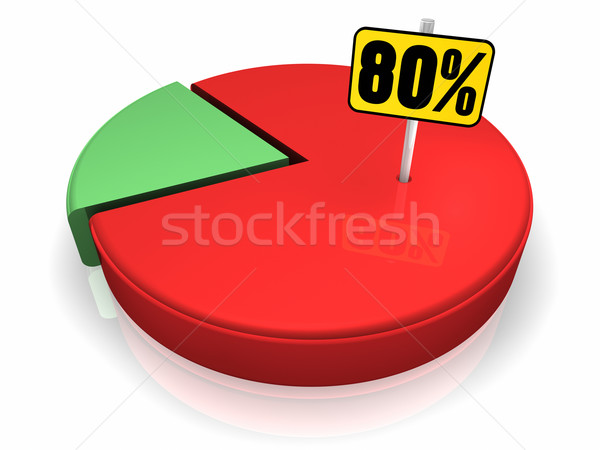 Stock photo: Pie Chart 80 Percent