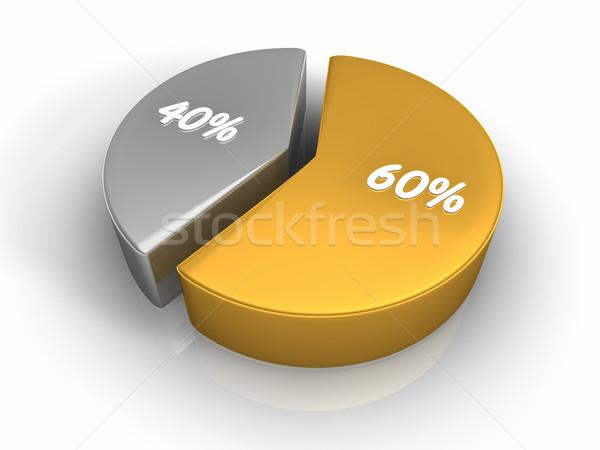 Pie Chart 60 40 percent Stock photo © ThreeArt
