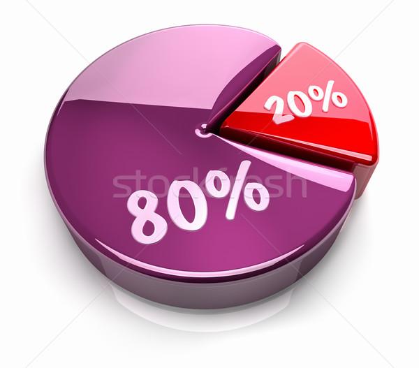 Сток-фото: 20 · до · 80 · процент · розовый · красный
