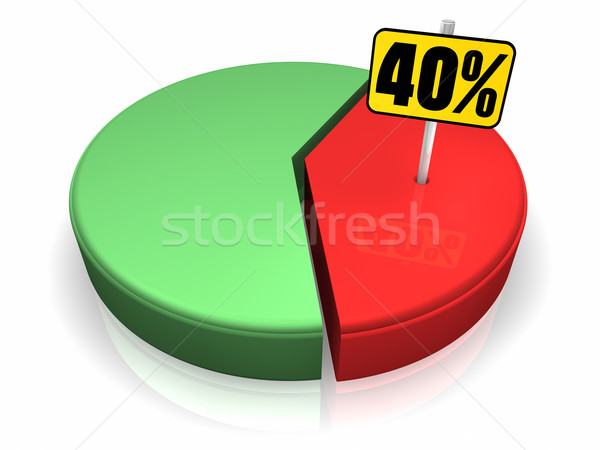 https://img3.stockfresh.com/files/t/threeart/m/82/1864673_stock-photo-pie-chart-40-percent.jpg