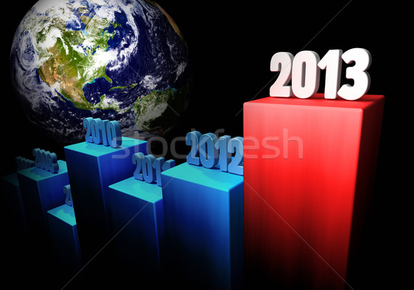 Business Concept 2013 - North America Stock photo © ThreeArt