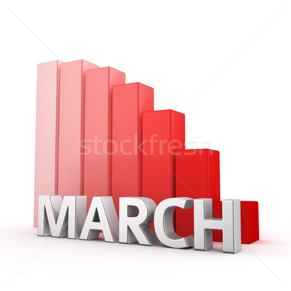 Reduction of March Stock photo © timbrk