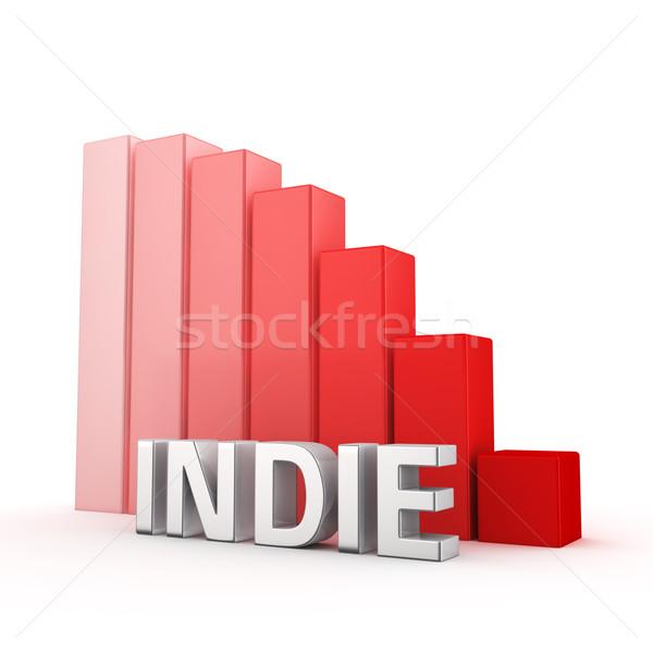 Csökkentés indie szám független hanyatlás mozgás Stock fotó © timbrk