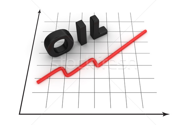 Increase of oil prices Stock photo © timbrk