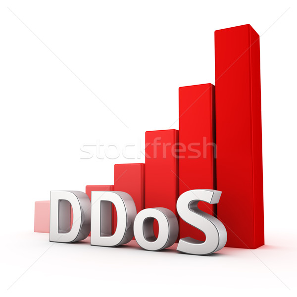 Growth of DDoS Stock photo © timbrk