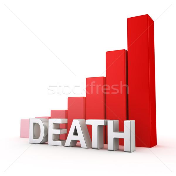 Wzrostu śmierci rozwój czerwony wykres słupkowy biały Zdjęcia stock © timbrk