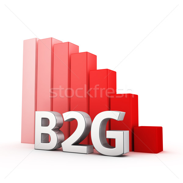 Reduction of B2G Stock photo © timbrk