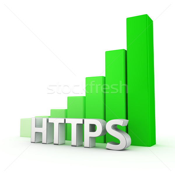 Stock photo: Growth of HTTPS