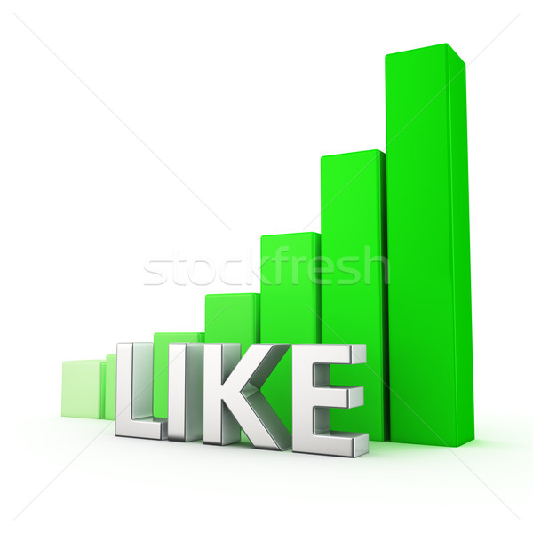 Growth of Like Stock photo © timbrk