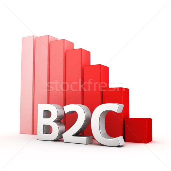 Reduction of B2C Stock photo © timbrk