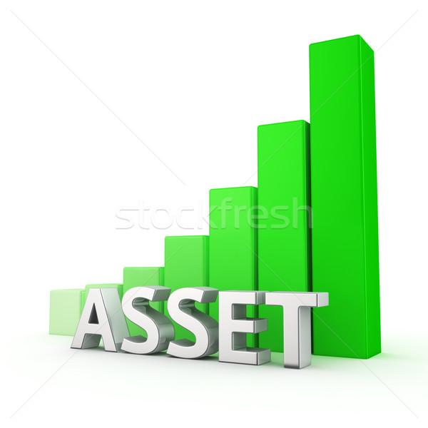 Wachstum Asset zunehmend grünen Balkendiagramm weiß Stock foto © timbrk