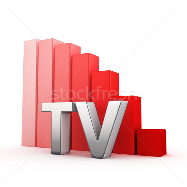 Reduction of TV Stock photo © timbrk