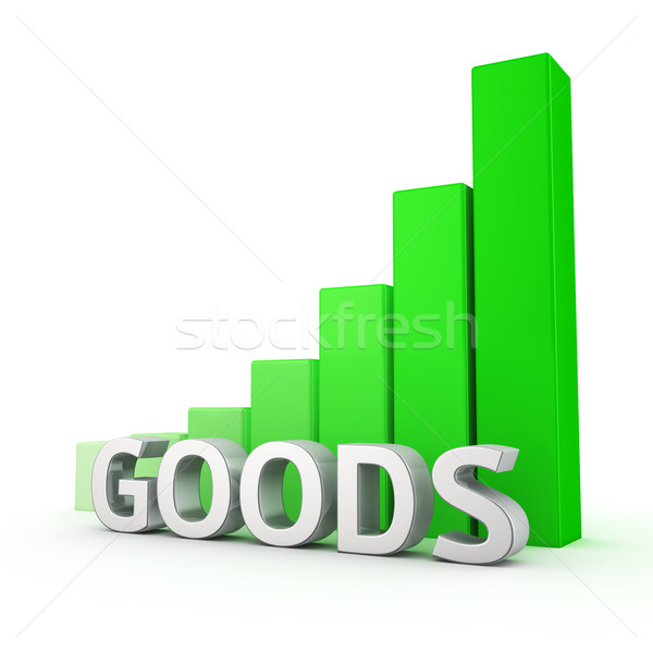 Growth of Goods Stock photo © timbrk