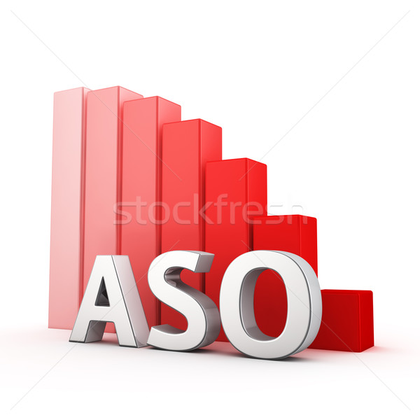 Reduction of ASO Stock photo © timbrk