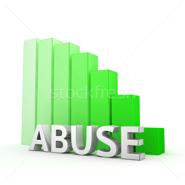 Reduction of Abuse Stock photo © timbrk