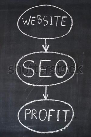 Stockfoto: Diagram · drie · cirkels · pijlen · schets