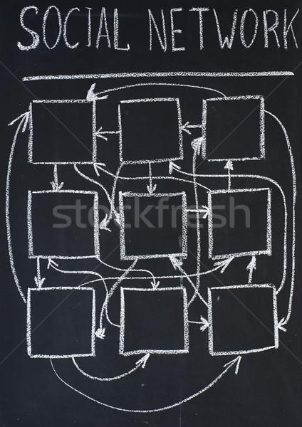 Blackboard ruimte tabel web Stockfoto © timbrk