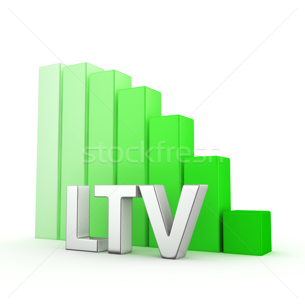 Reduction of LTV Stock photo © timbrk